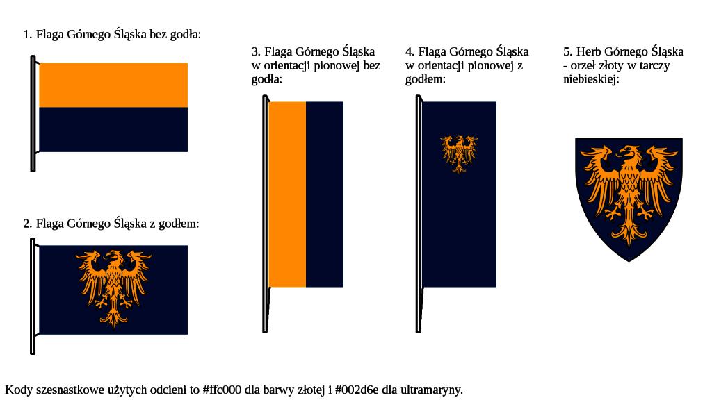 Flaga Górnego Śląska i sposoby jej wywieszania zgodnie z powszechnymi zasadami - autor grafiki: Grzegorz Kulik